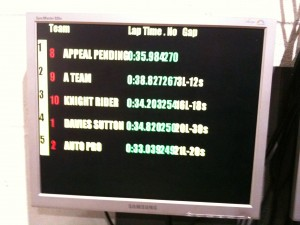 Appeal Pending - Karting Win